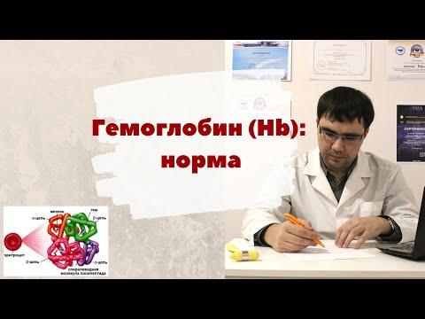Гемоглобин норма для женщин и мужчин