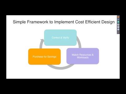 [Webinar] Proactive Cost Management: A Key Pillar of AWS Cloud Success