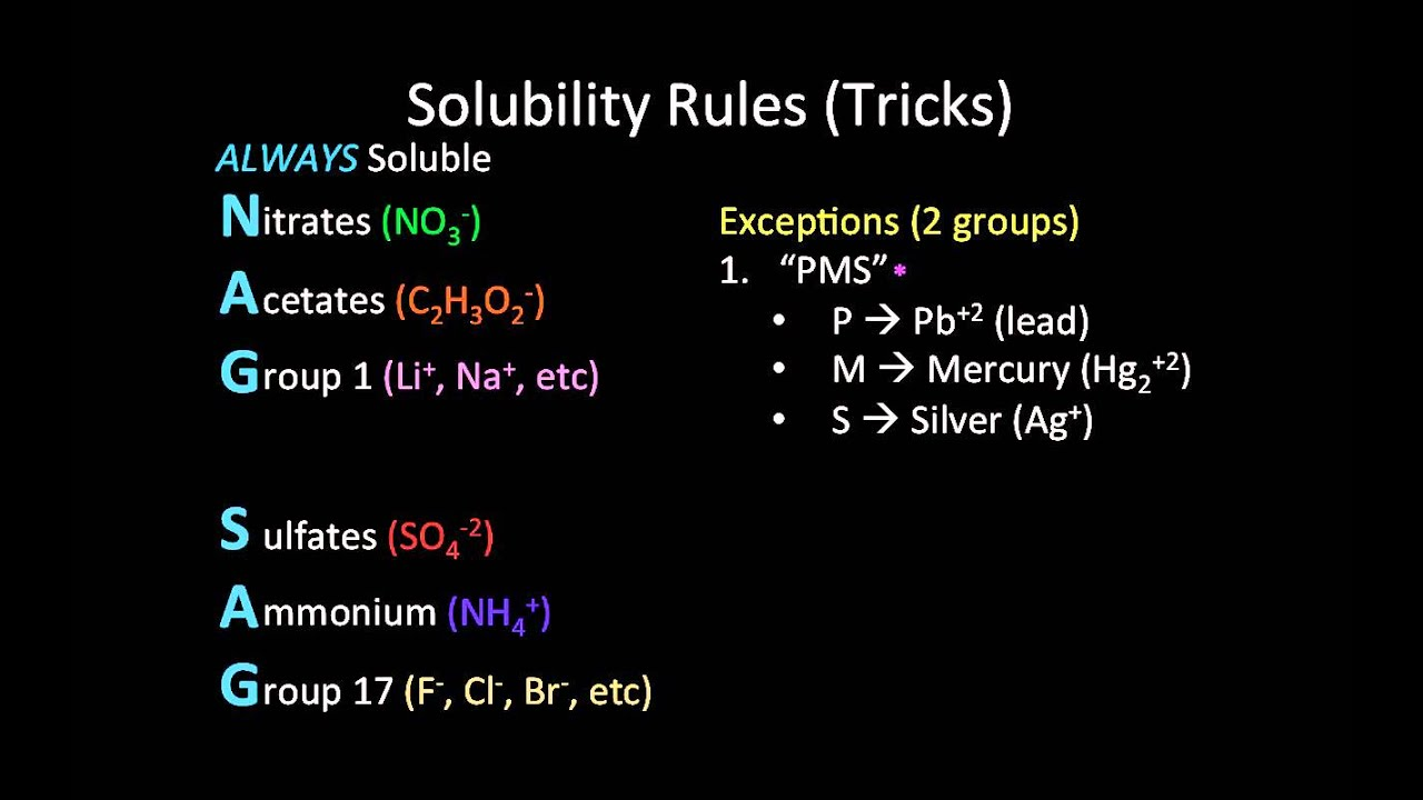 Solubility rules mnemonic tricks youtube gamestrikefo Images