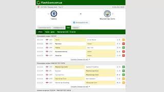 Прогноз на матч Челси Манчестер Сити 3 января