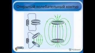 Получение радиоволн. Физика 9 класс. Презентация.