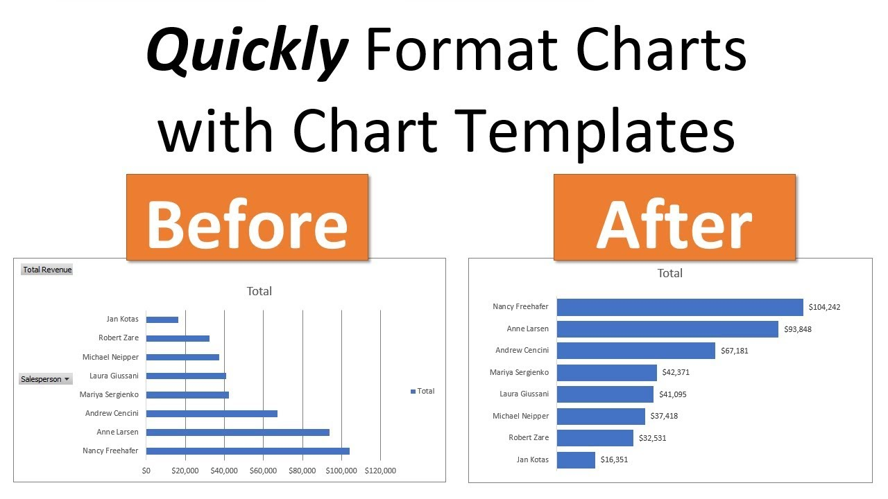 How to create chart templates for default formatting in excel also rh youtube