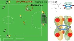 Delocalisation of Electrons, Resonance
