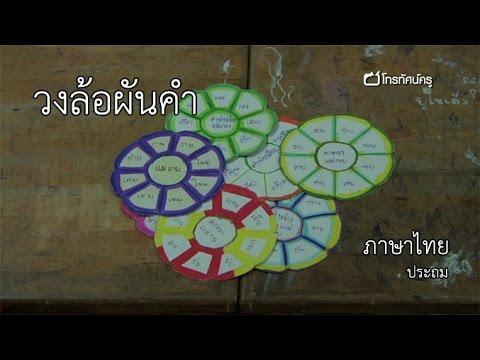 ภาษาไทย ประถม วงล้อผันคำ