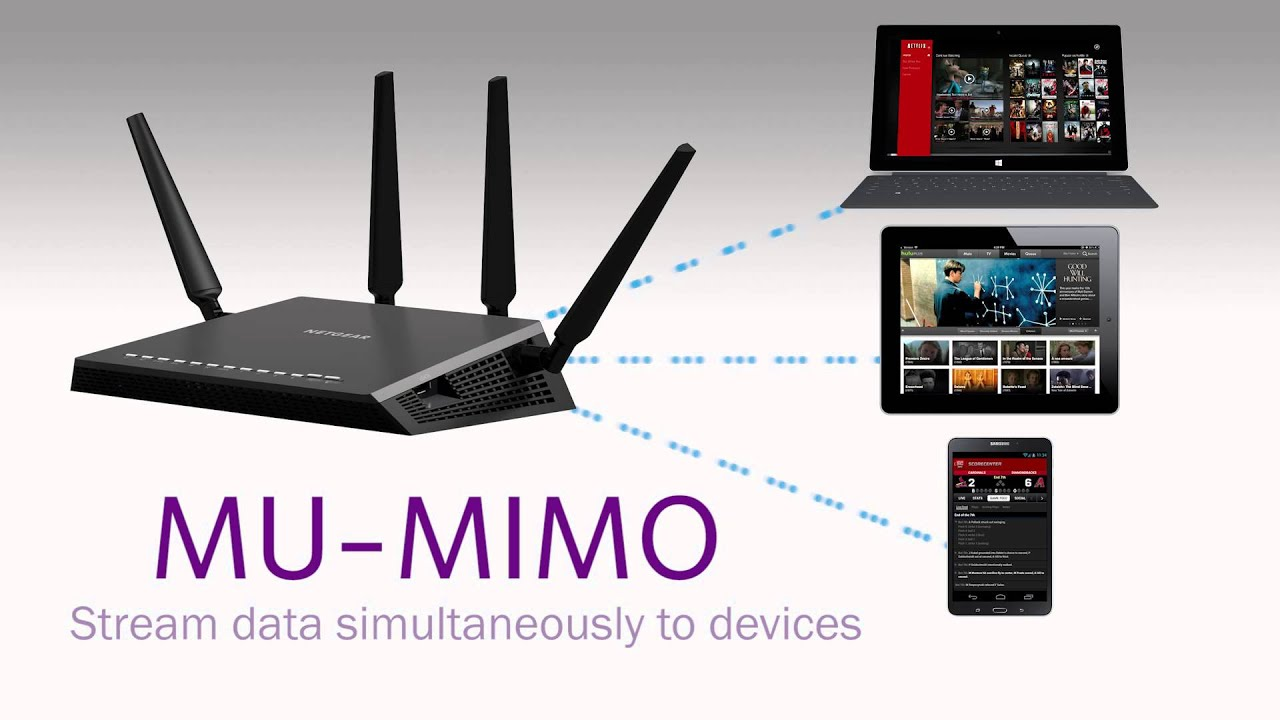 Multi-User MIMO Technology Explained (MU-MIMO) | NETGEAR Nighthawk WiFi  Routers