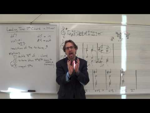 Dr B Music Theory Lesson 32 LeadingTone 7th Chord in Minor