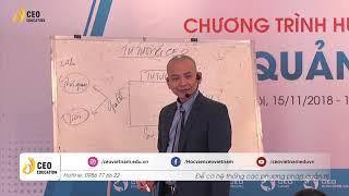Tư Tưởng Của CEO Đối Với Bản Thân Mình - Cách Để CEO Hạnh Phúc Phần I | Học Viện CEO Việt Nam thumbnail