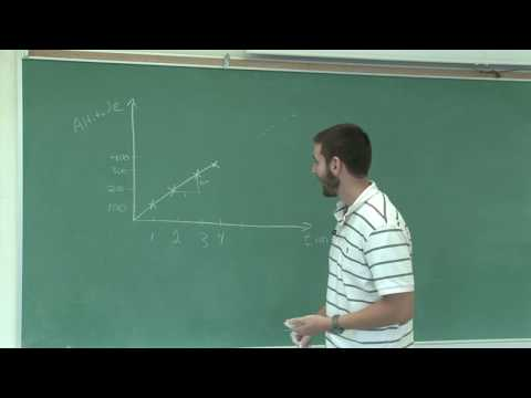 Basic Math Skills : Making Predictions With a Graph