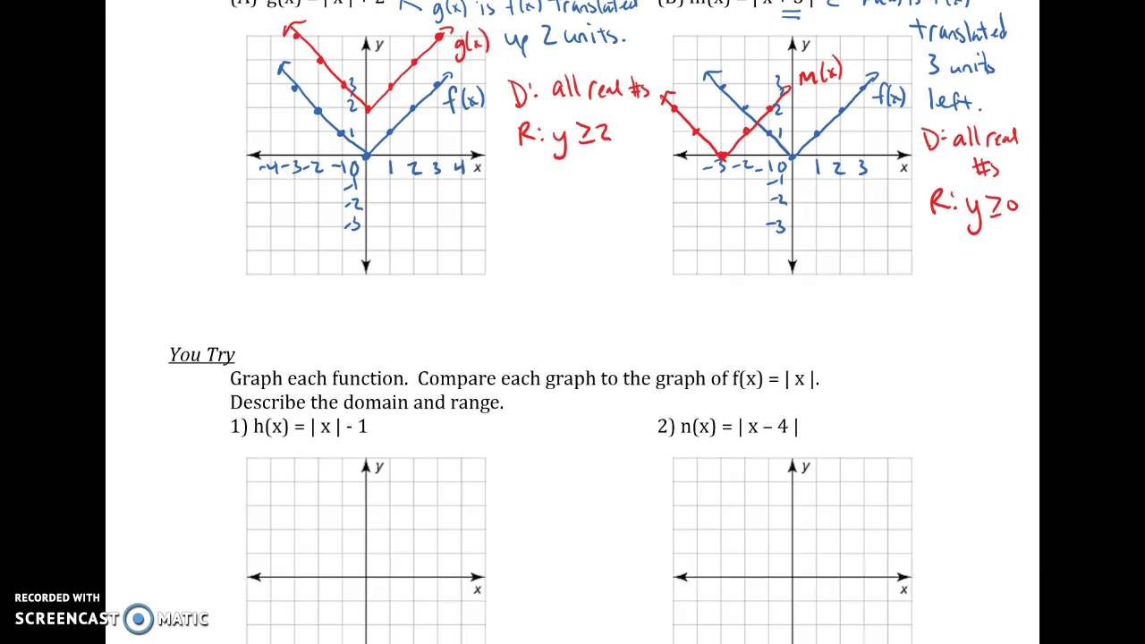 23.23 Graphing Absolute Value Functions With Graphing Absolute Value Functions Worksheet