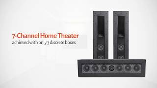 TDG Audio Skybar - World's First In-Ceiling Soundbar System