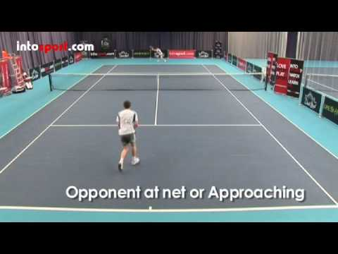 Tennis Tactics Singles Strategy Guide Youtube
