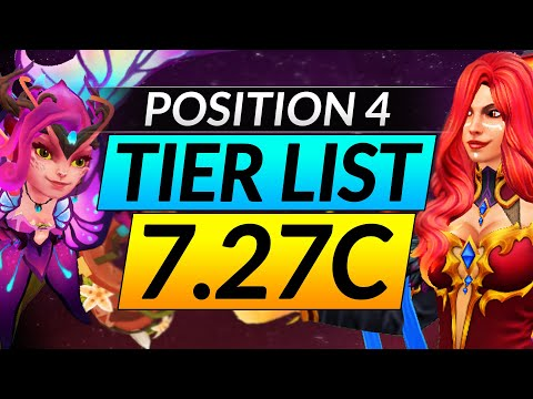 NEW 7.27C BROKEN Position 4 Support Heroes Tier List: Ranking the Best and Worst – Dota 2 Guide