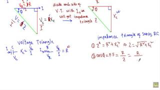 RC series circuit : Impedance, Impedance & Power Triangle