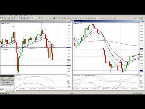 Day trading the DAX 30 Jan