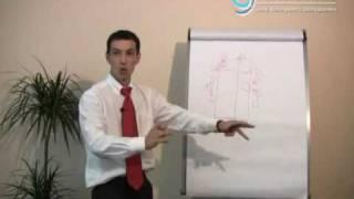 Negociere - noțiuni de bază (tips & tricks)