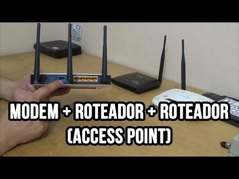 Modem roteador roteador (Access point / ponto de acesso)