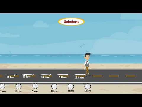 Time and Distance - Aptitude - Animation