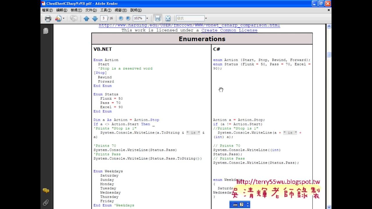 07 ASP NET設計C Sharp程式設計與VB語法比較 - YouTube