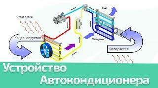 видео Ремонт кондиционера автомобиля (авто) в Барнауле