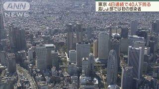 4日連続で40人を下回る 東京都で36人が感染(20/05/10)