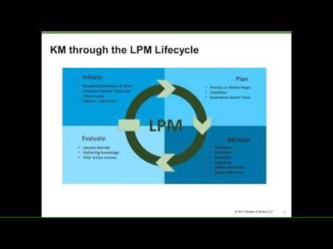 The Intersection of Knowledge Management and Legal Project Management