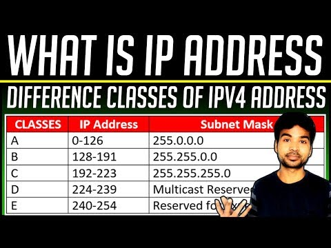 Different classes of IP Address and its range and subnet mask