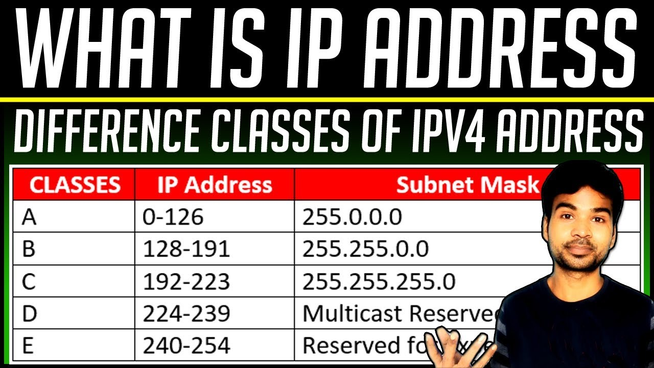 Different classes of IP Address and its range and subnet mask ...