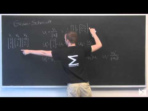 Linear Algebra: Gram-Schmidt