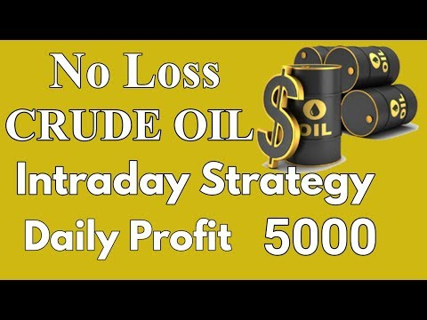 No loss Intraday crude oil trading strategies||crude oil trading strategies.