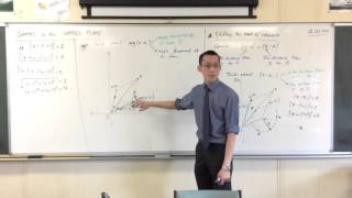 Graphs in the Complex Plane (4 of 4: Where is the argument measured from?)