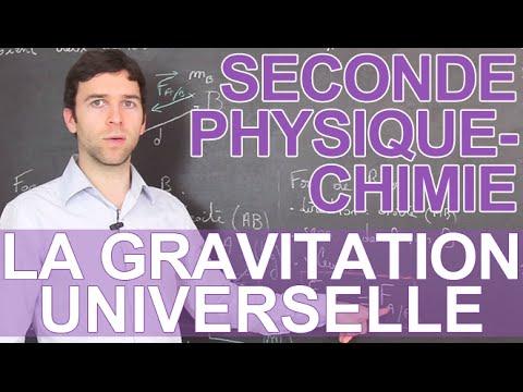La gravitation universelle - Physique-Chimie - Seconde - Les Bons Profs