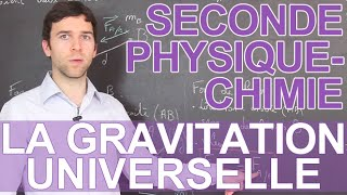 La gravitation universelle - Physique-Chimie - Seconde - Les Bons Profs