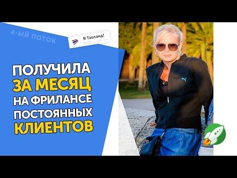Работа в Витебске - актуальные вакансии - Много-