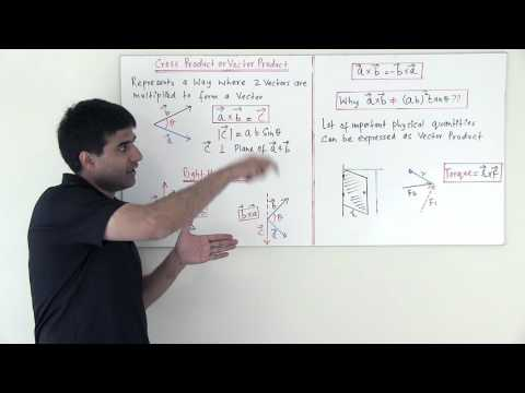 6. Cross Product or Cross Product (Hindi)