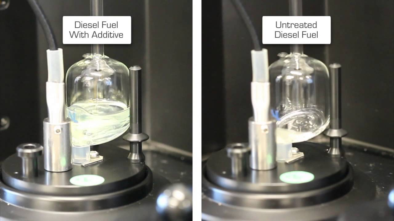 How additives improve the winter operability of diesel engines