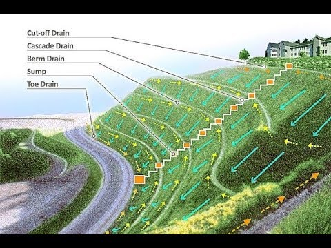 Civil Engineering Embankment Slope Protection With Drain System