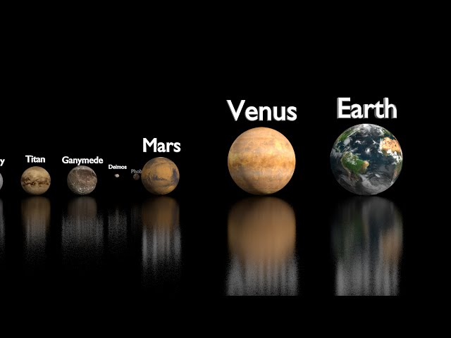 Solar System Body Scale