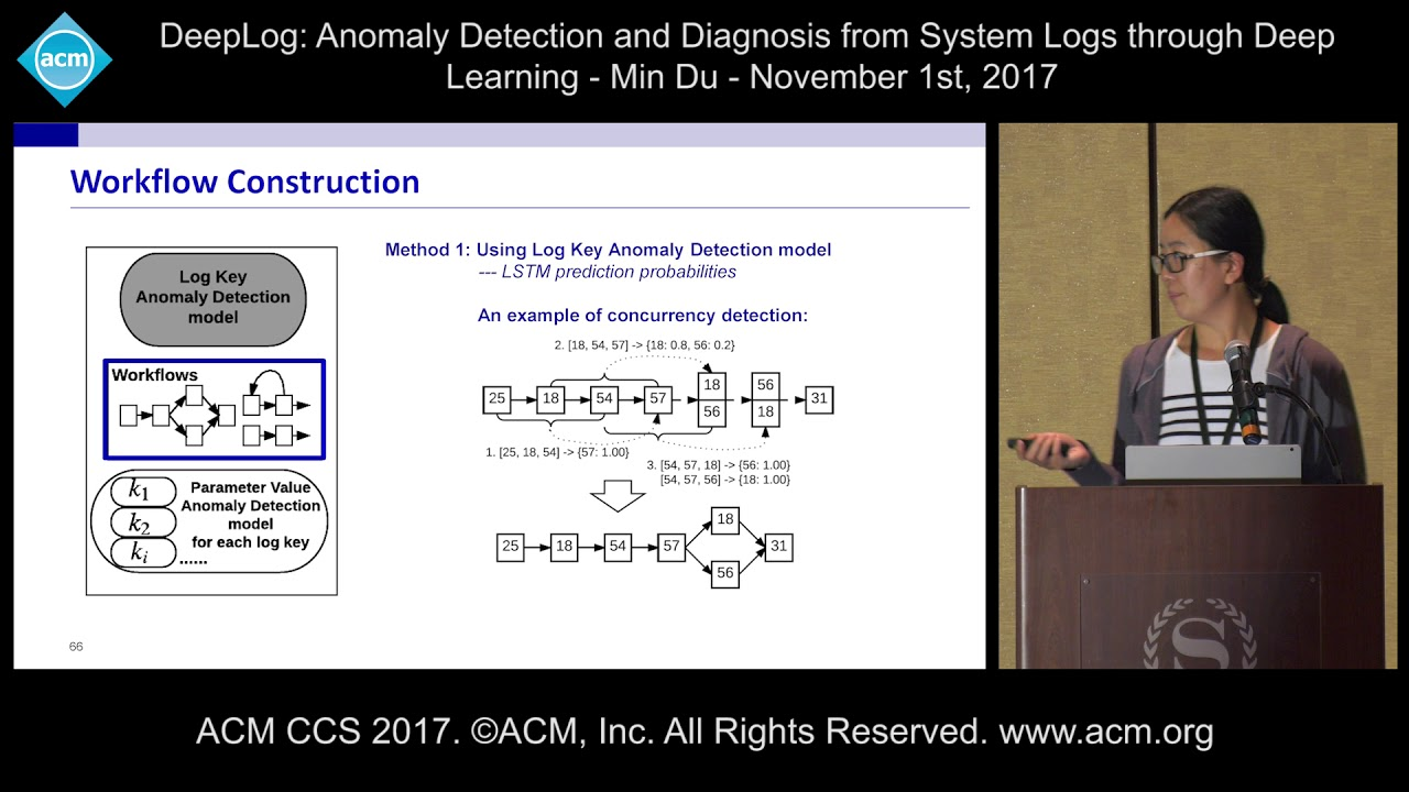 ACM CCS 2017 - DeepLog: Anomaly Detection and Diagnosis from System Logs  [   ] - Min Du