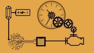 TimeLine - A Brief Introduction To The History Of Timekeeping Devices