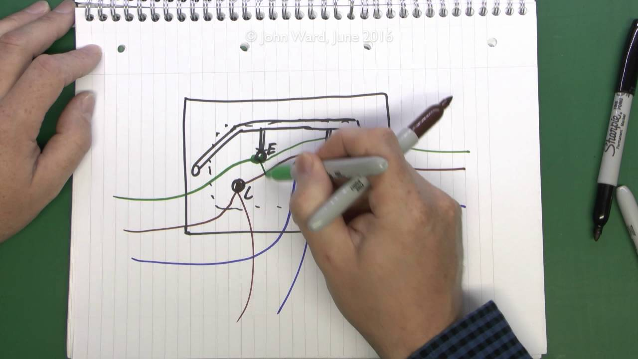 Radial Circuits - YouTube on electrical wiring, radial circuit parts, radial circuit diagram,