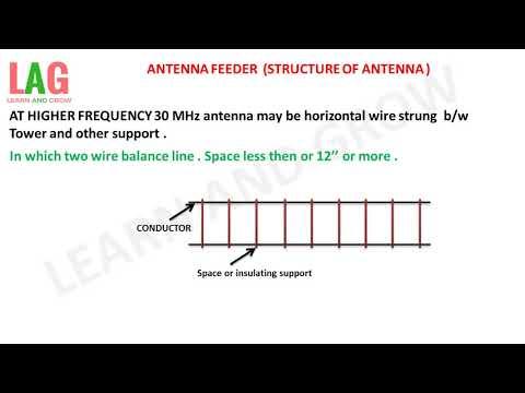Antenna Feeder (Structure Of Antenna) - YouTube