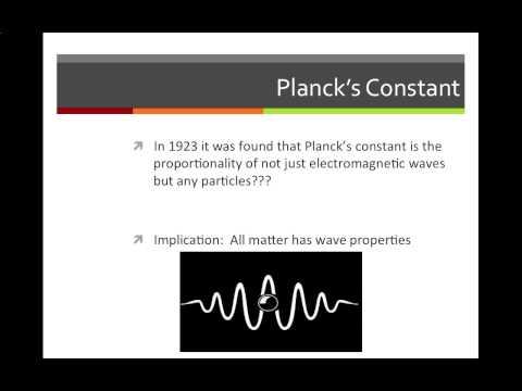 SPH4U Quantum Hypothesis