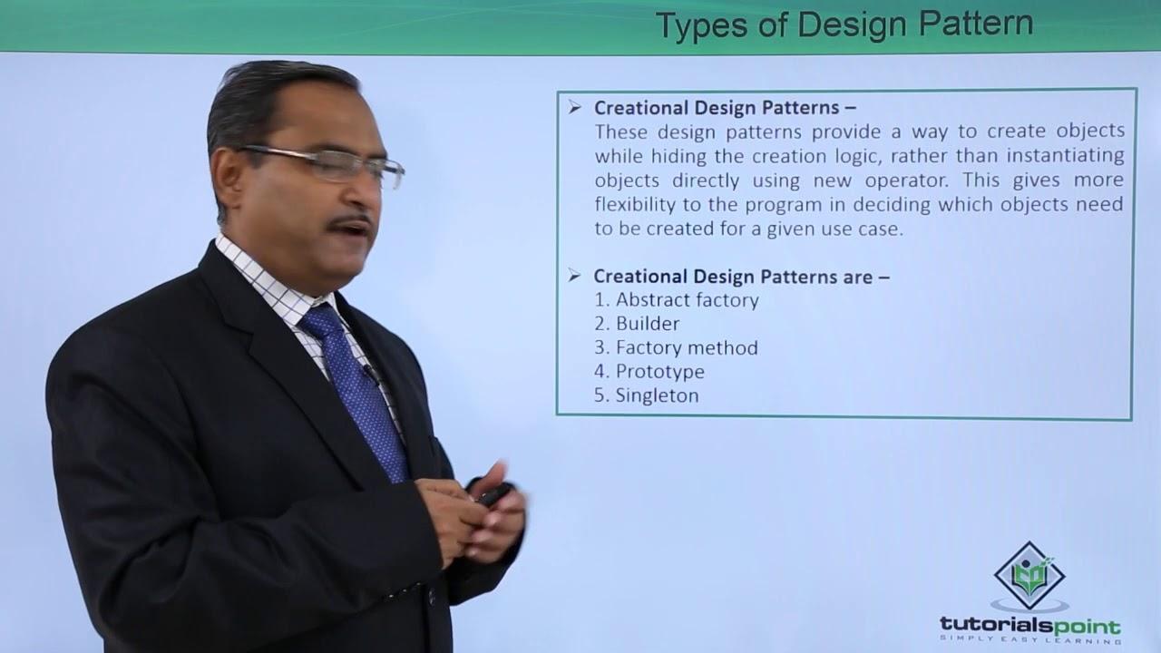 Tutorialspoint Design Patterns Cool Ideas