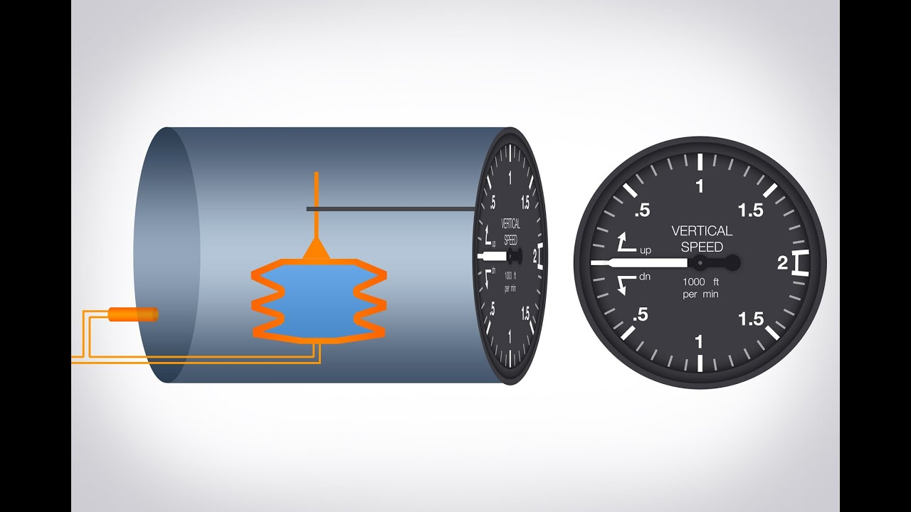 Download How Does A Vertical Speed Indicator Work?