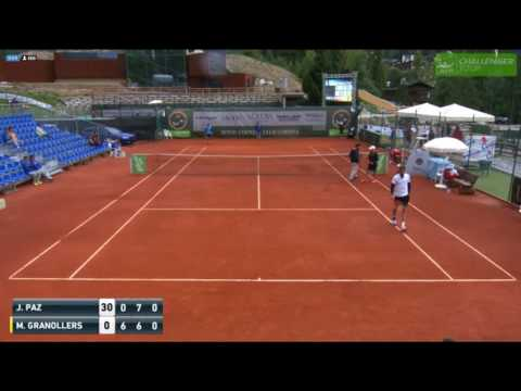 The Adventures Of Granollers In ATP Challenger Tour
