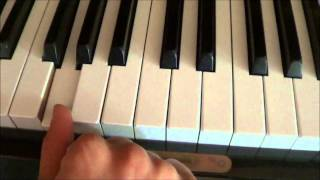 The Godfather on piano Tutorial | Rechte Hand