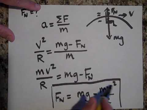 Circular Motion Problems - YouTube