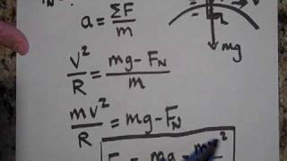 Circular Motion Problems