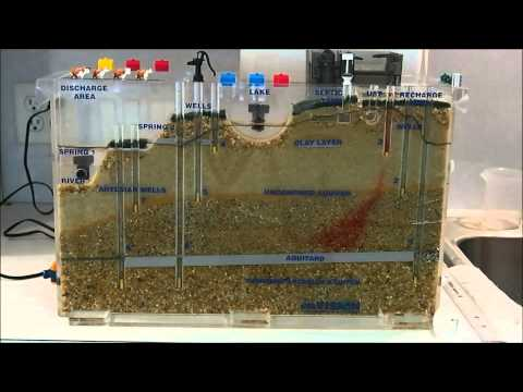 Lab 5 Groundwater Model 1