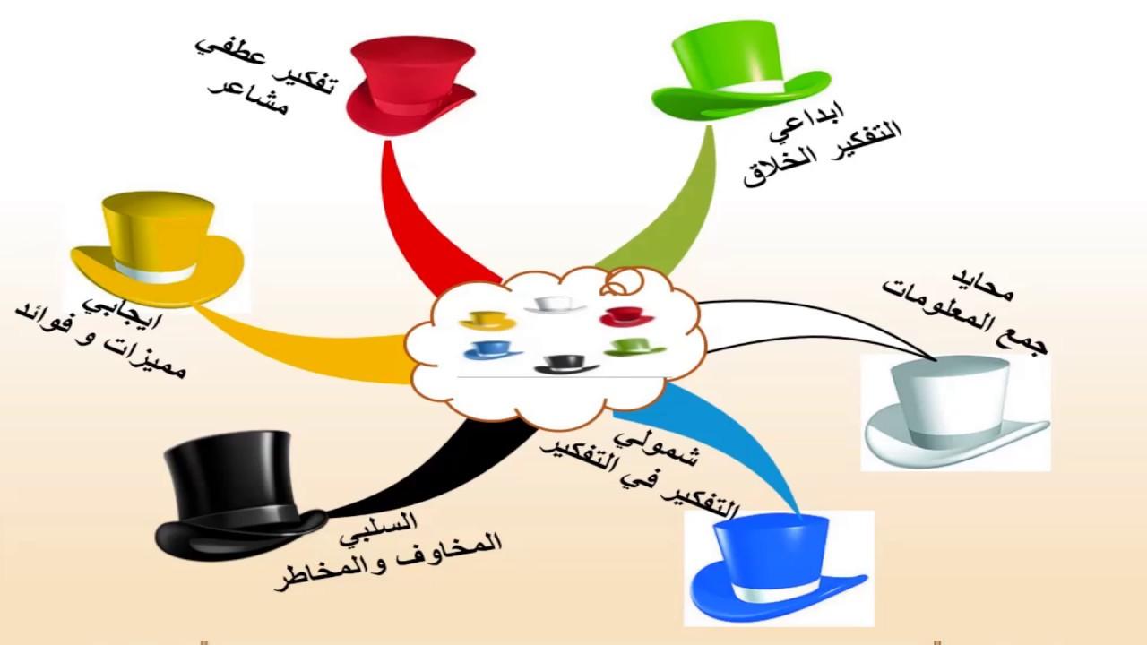 كتاب تنمية مهارات التفكير pdf